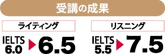 受講の成果:ライティングIELTS6.0から6.5へ、リスニングIELTS5.5から7.5へ
